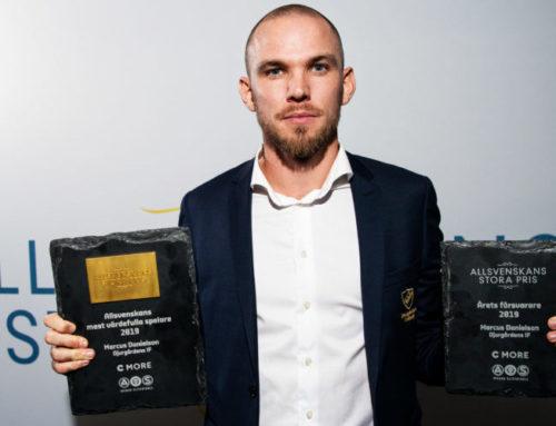 Vinnarna av Allsvenskans Stora Pris 2019